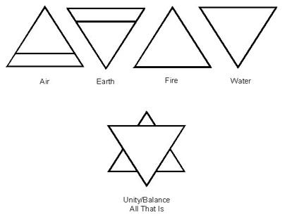 Элементы стихий — разработка логотипа медицинского центра